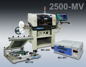 SMT turnkey assembly systems, reconfigured and expanded to accommodate a wider range of production levels and budgets.